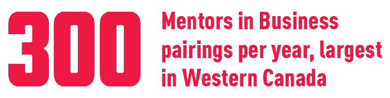 300 Mentors in Business pairings per year, largest in Western Canada
